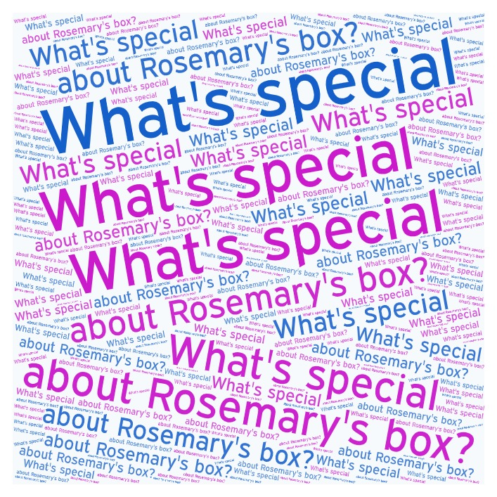 Rosemary's Empty Box - what's so special?